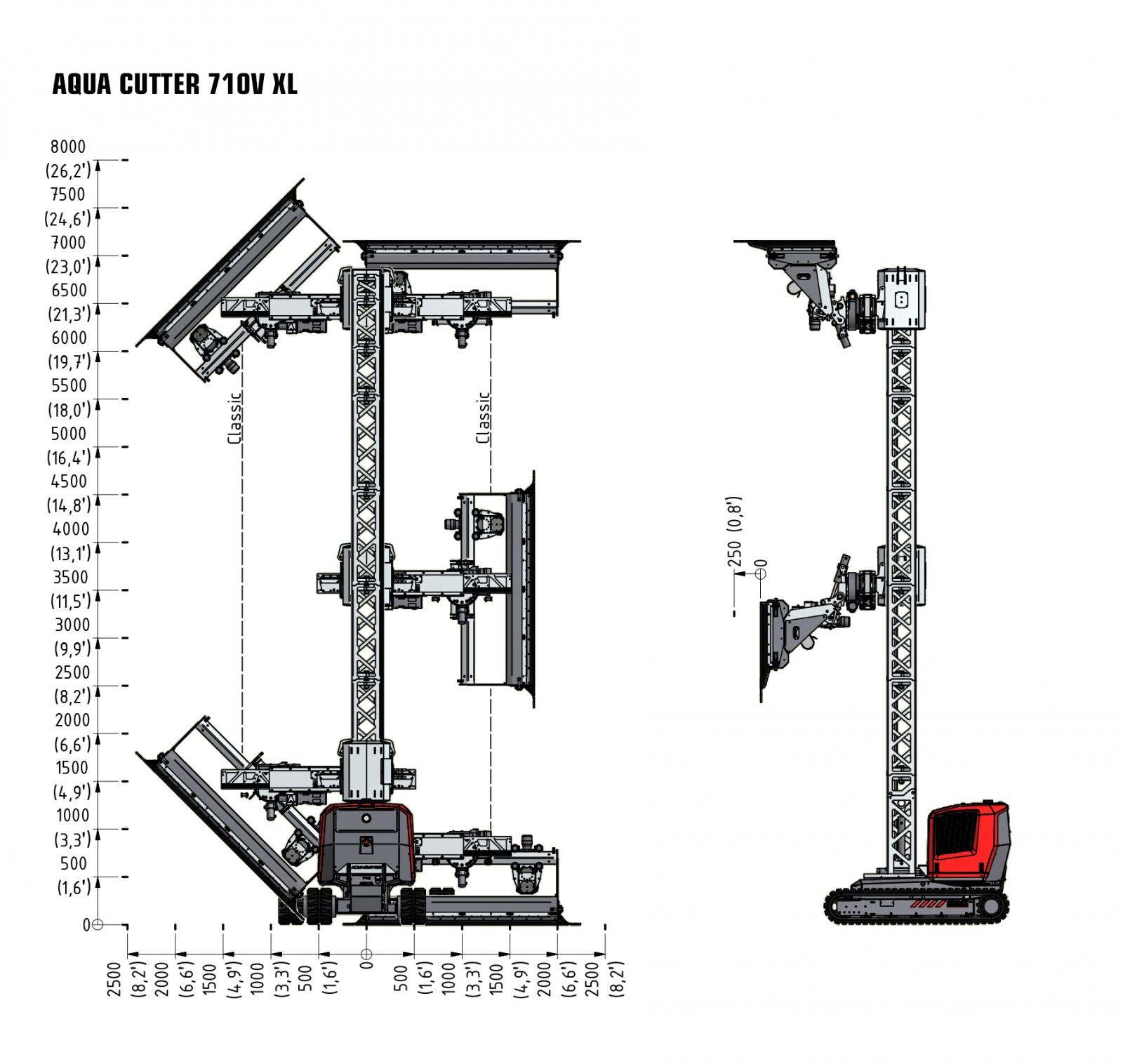 Aqua Cutter 710V XL Hydrodemolition Robot specifications