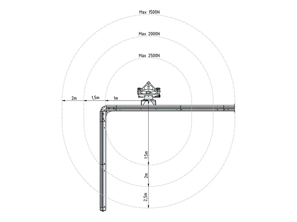 Aqua Spine Hydrodemolition Multi-Modular Support Rail reaction force