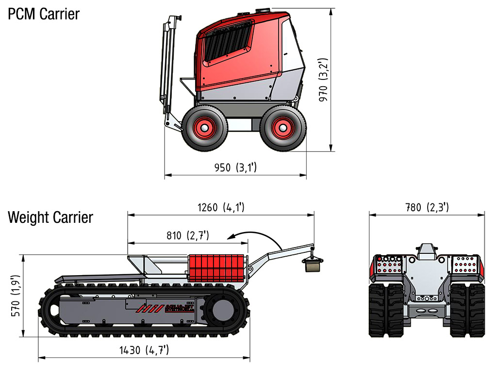 Aqua Cutter PCM Carrier Hydrodemolition Accessory specifications